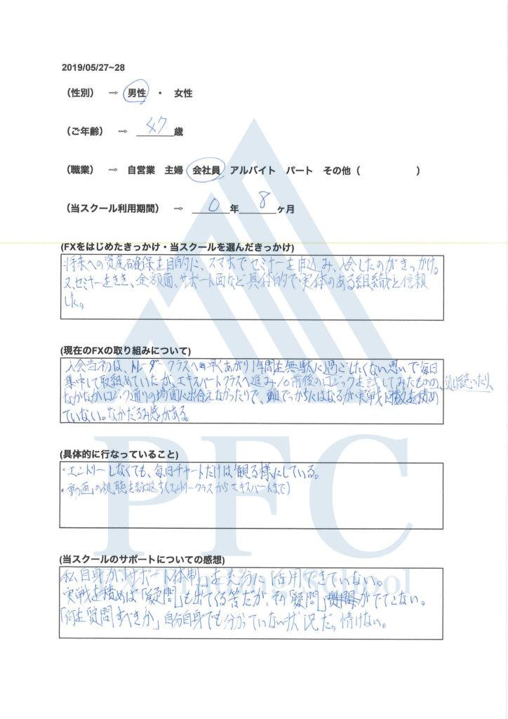 合宿アンケート⑪ | PFC - FX Trading School