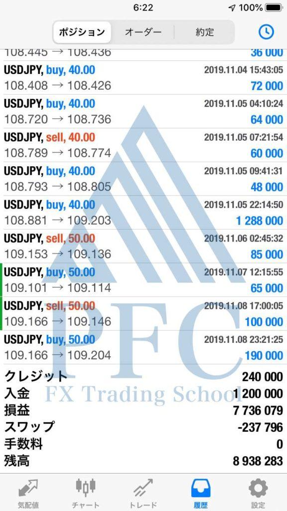 PFC実績者 北海道エキスパートクラス Sさん④ | PFC - FX Trading School