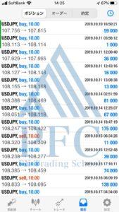 PFC実績者 北海道エキスパートクラス Sさん⑤ | PFC - FX Trading School