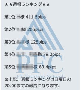 週報ランキング-2020/2/10~2020/2/14 | PFC - FX Trading School