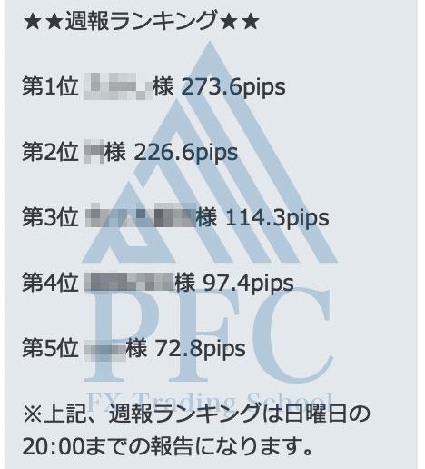 週報ランキング 2020/1/27~2020/1/31 | PFC - FX Trading School