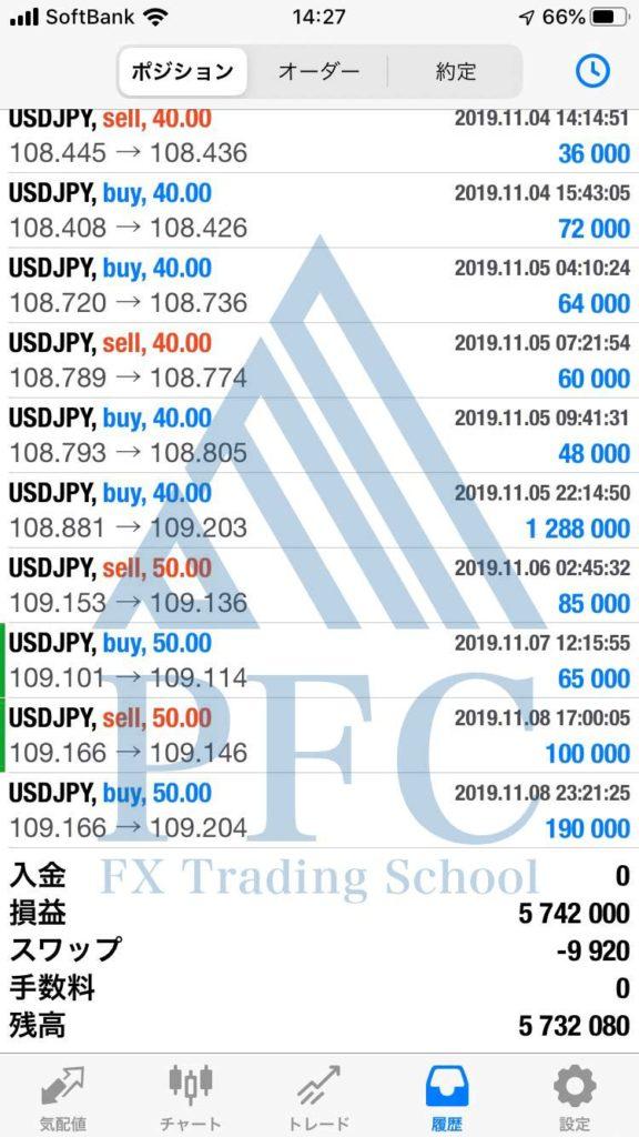 PFC実績者 北海道エキスパートクラス Sさん⑩ | PFC - FX Trading School