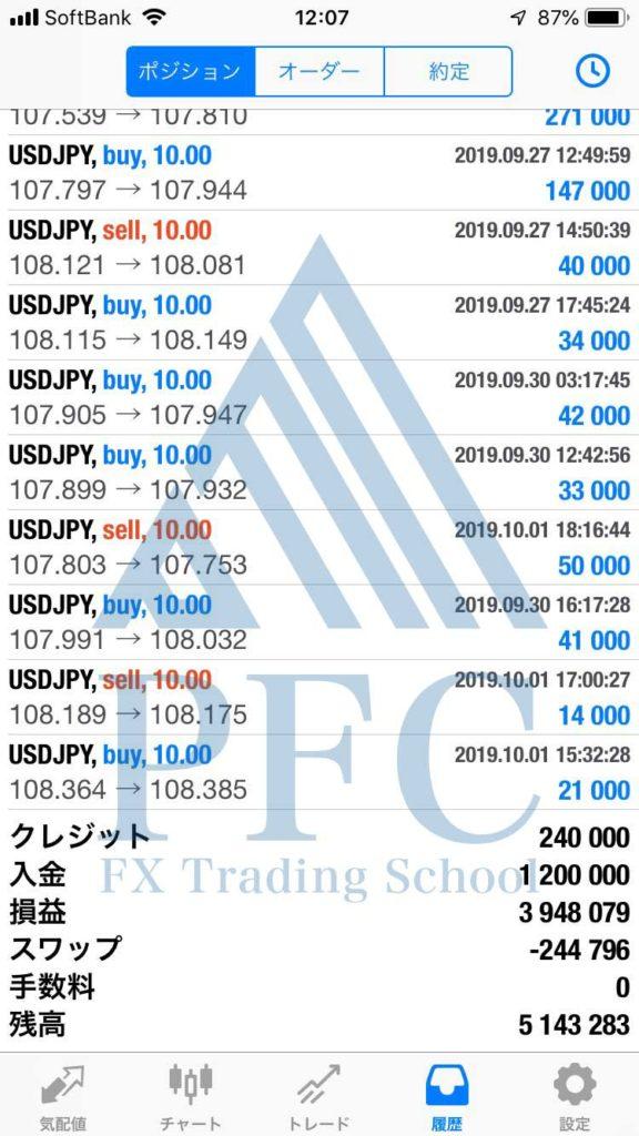 PFC実績者 北海道エキスパートクラス Sさん③ | PFC - FX Trading School