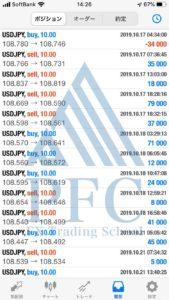 PFC実績者 北海道エキスパートクラス Sさん⑥ | PFC - FX Trading School