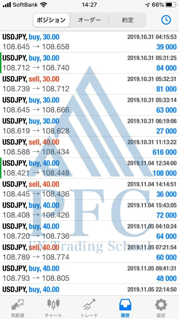 PFC実績者 北海道エキスパートクラス Sさん⑨ | PFC - FX Trading School