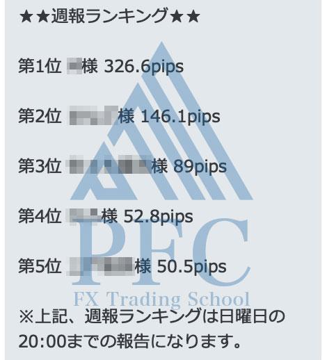 週報ランキング 2020/1/20~2020/1/24 | PFC - FX Trading School