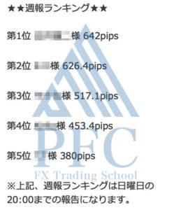 週報ランキング 2020/3/9〜2020/3/15 | PFC - FX Trading School