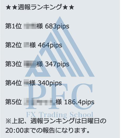 週報ランキング 2020/2/24~2020/2/28
