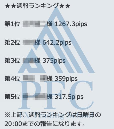 週報ランキング 2020/3/16〜2020/3/20 | PFC - FX Trading School