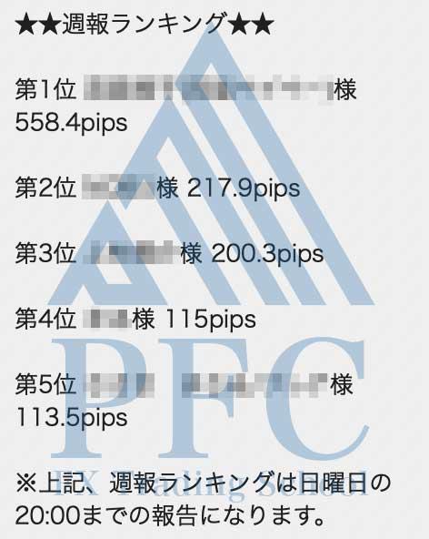 週報ランキング 2020/8/10~2020/8/14 | PFC - FX Trading School
